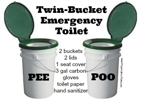 Twin-Bucket-Emergency-Toilet-1